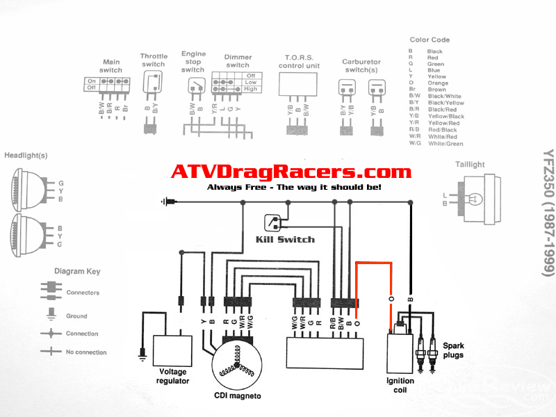 banshee wiring diagram rh atvdragracers com ATV Wiring Diagrams For Dummies 2001 yamaha banshee wiring diagram